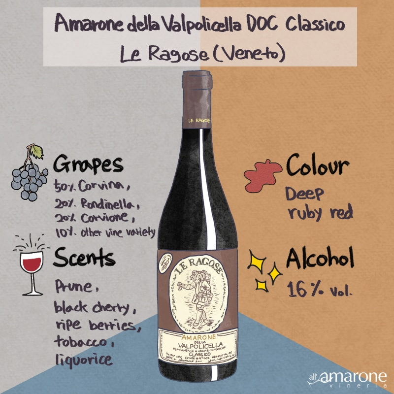Amarone by Le Ragose