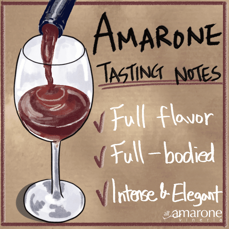 Amarone description