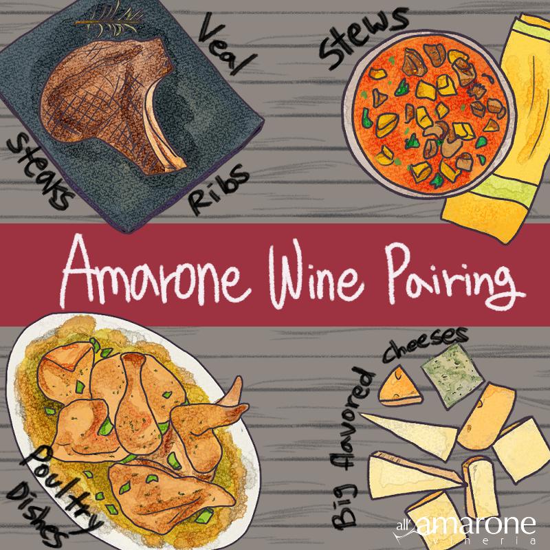 Amarone Wine Pairing